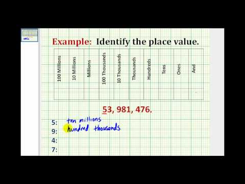 Examples:  Determining Place Value