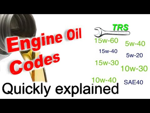 Multigrade Engine Oil Codes Quickly Easily Explained/Four Stroke Cycle/5W-30, 10W-40, 10W50