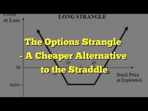 The Options Strangle - A Cheaper Alternative to the Straddle