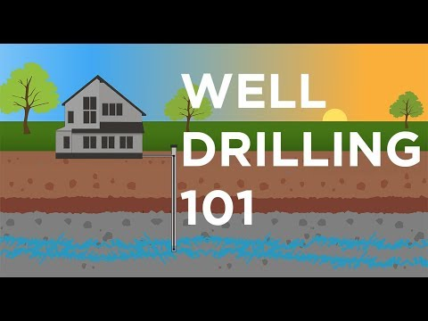 WELL DRILLING 101   Every Step Explained