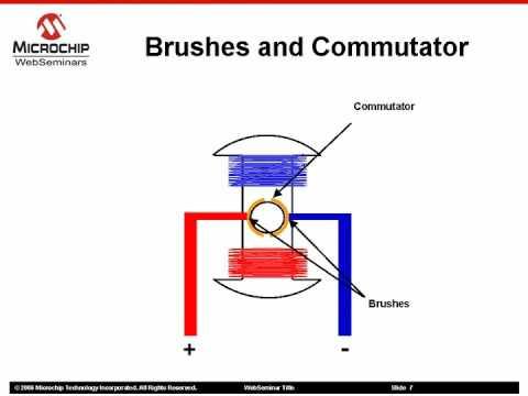 Brushed DC Motor Basics Part 1 of 2