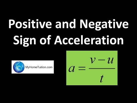 Positive and Negative Sign of Acceleration | Force and Motion