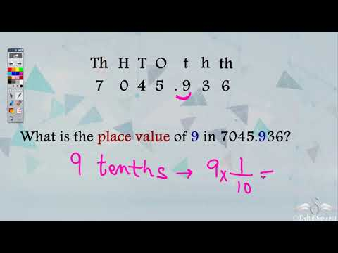 Place value of decimals