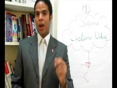 How To Develop A Marketing Strategy in Four Steps (Quick tips) - Part one -ENGLISH.flv