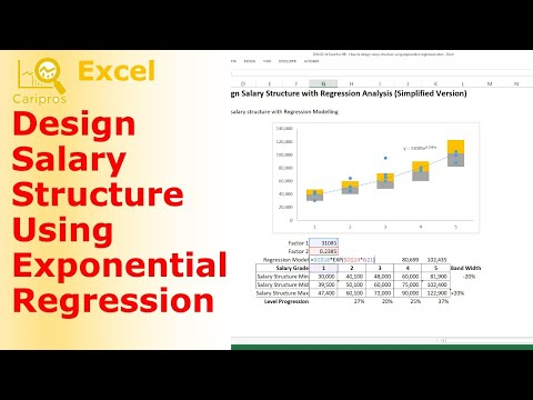 Design Salary Structure Using Exponential Regression
