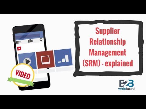 Supplier relationship management (SRM) - explained