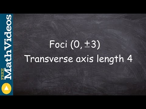 Pc Unit 8   Write the equation of a hyperbola given foci and transverse axis length