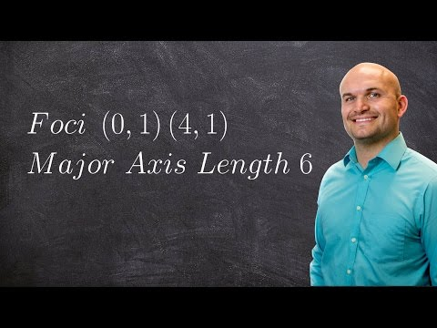 Given the foci and length of major axis find the find the equation of an ellipse