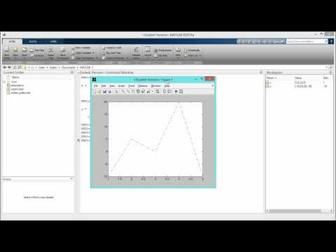 How to Change the Style and Color of Plotted Lines in Graph in MATLAB. [HD]