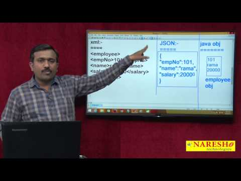 How to convert Java Object into JSON and JSON into Java Object | Session-1 | Mr. Satish B
