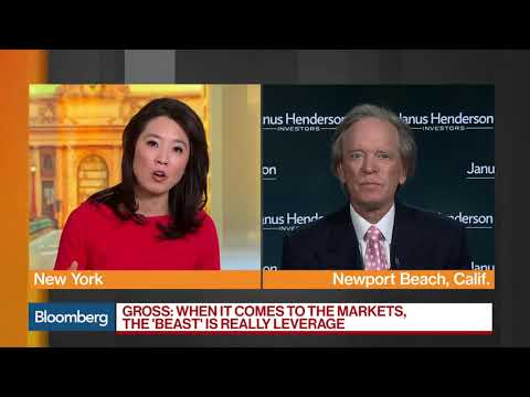 Case Study: Bill Gross on China Tariffs vs. US Economy inflation rate 2018