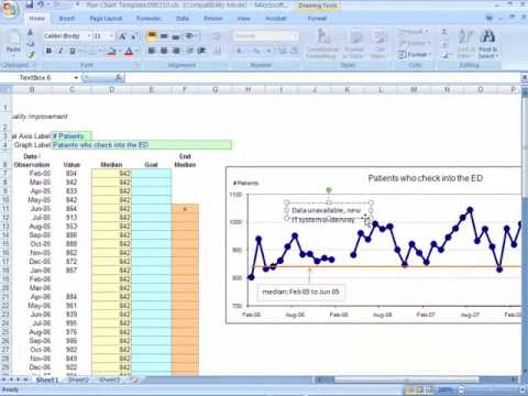 Run Chart Tutorial for Excel versions 2007 - 2010