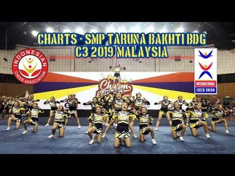 Xxx Mp4 Cheerleading Indonesia Level 4 SMP Taruna Bakhti CHARTS 3gp Sex