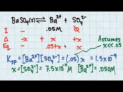 Precipitation and the Ion Product