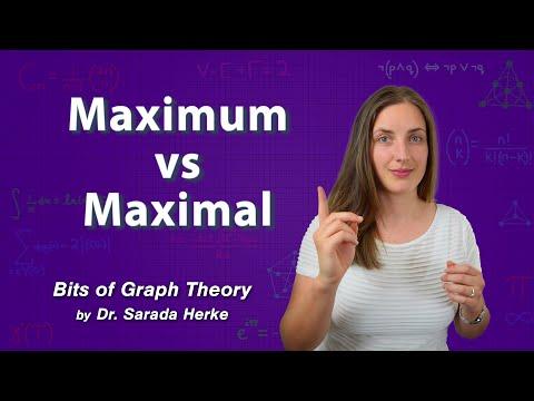 Graph Theory: 50. Maximum vs Maximal