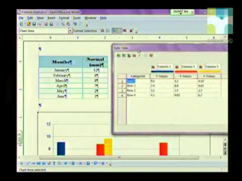 17 Create and Use Graphs in Word Processed Documents