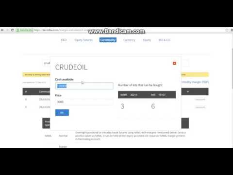 Zerodha Commodity Crudeoil Margin