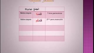 Cours de conjugaison Arabe n°3 : les pronoms affixes