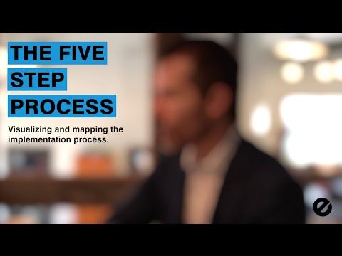 Revenue Recognition - Five step process