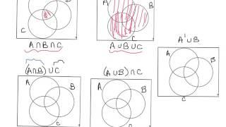 Venn diagrams shading regions for two sets music jinni shading venn diagram regions ccuart Images