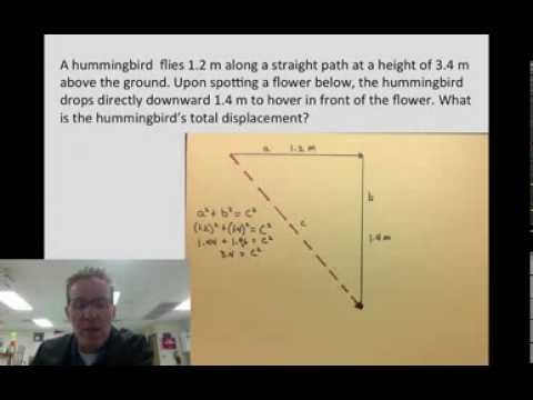 Finding magnitude and direction of resultant vectors