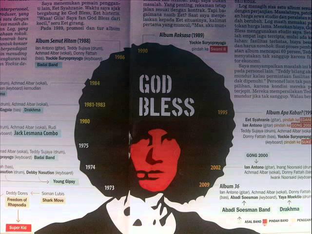 God Bless - Cermin
