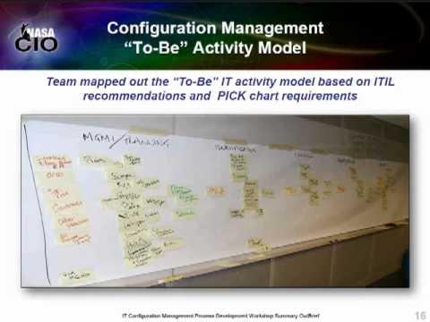 IT Configuration Management