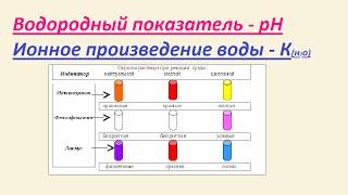 Download Водородный показатель - pH. Ионное произведение воды. Video