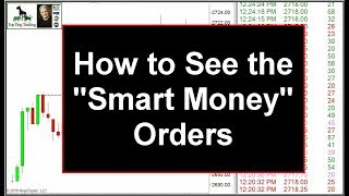 VWAP Indicator Day Trading Strategy, Part 2 - myvideoplay com Watch