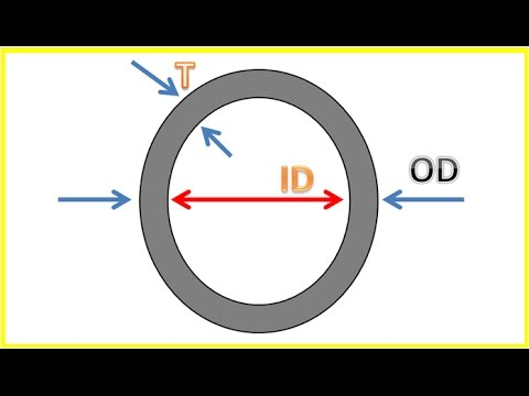 What is NPS, NB, DN, OD, ID, T Pipe Schedule Properties - PipingWeldingNonDestructiveExamination-NDT