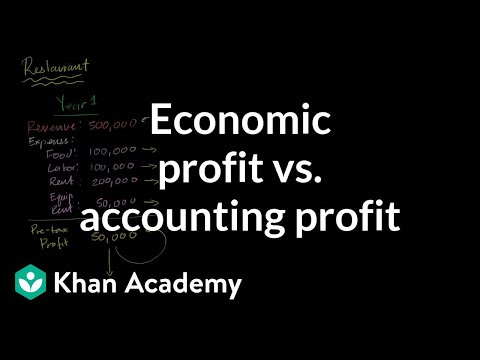 Economic profit vs accounting profit | Microeconomics | Khan Academy