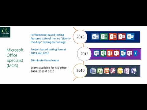 Microsoft Office  & Office Specialist Training & Certification