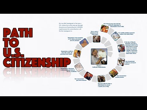 Path to U.S. Citizenship - A Guide to Naturalization (2018)
