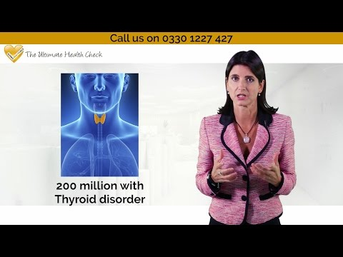 How do I test my Thyroid and what does this mean?