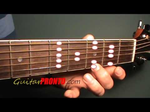Must know guitar scales -  the major scale  (lesson 1)