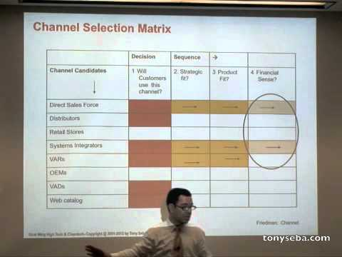 Distribution Channel Strategy - Stanford Strategic Marketing of High Tech and Clean Tech