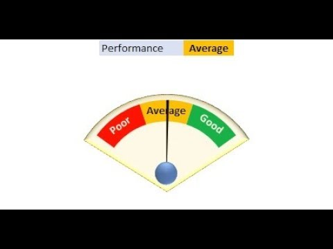 Stunning Performance Meter Chart in Excel