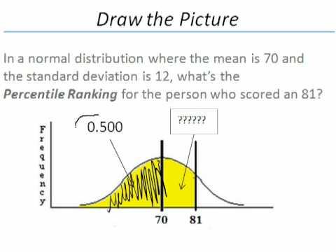 Determining Percentile Ranking (#81)