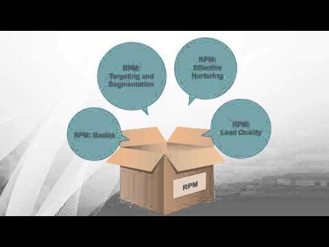 Sneak Peek: Oracle B2B Enterprise Education Packages