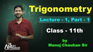 Download All Etoos Faculty Video Lectures For IIT/JEE/CBSE (NV,MC,JH