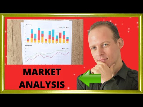 Business plan competitive market analysis: know your competition