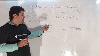SSC Live Lectures with Unacademy: Percentage (Commission) Based Questions By Abhinay Sharma