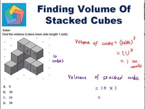 Finding Volume of Stacked Cubes