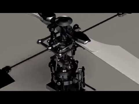 Animation on How helicopter rotor blades works??