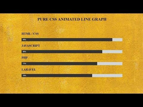 Pure CSS Animated Line Graph | HTML CSS Skills Bar | Animated Progress Bar