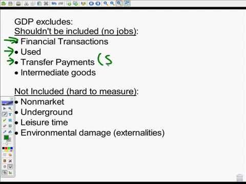 GDP Video Pt 2 Exclusions