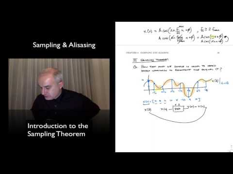 DSP Topic 3: Understanding the Sampling Theorem