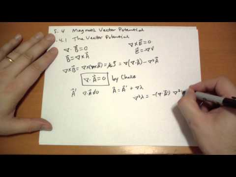 5.4.1 The Vector Potential