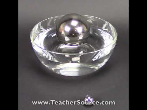 Steel Sphere Density Set