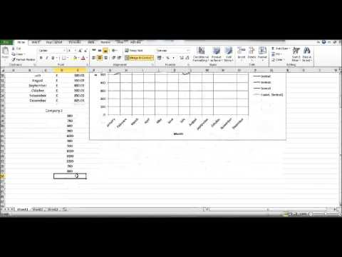 How to create a Graph in Excel - Insert a Graph using Microsoft Excel